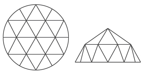 ローズカットのドーム型のカット形状