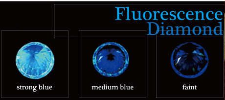 ダイヤモンドの蛍光特性